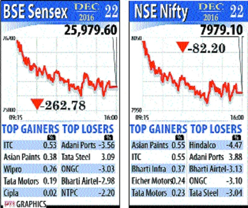 Sensex feels the earnings chill, loses 263 points