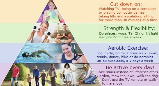 Stay active,stay healthy