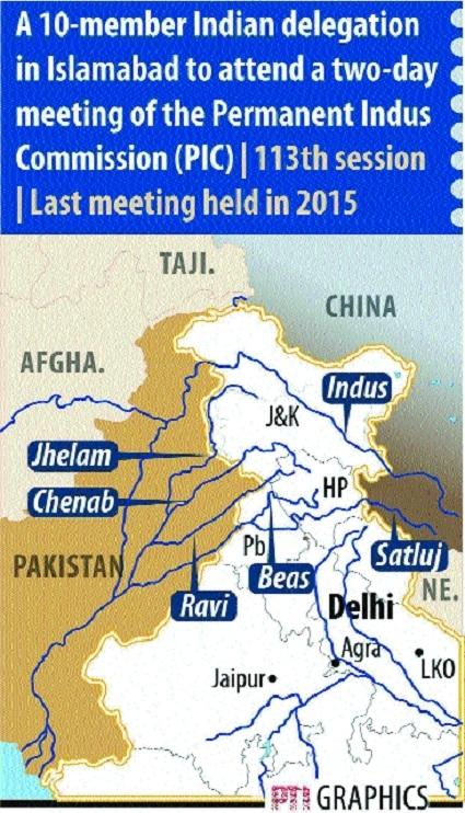 India, Pak hold Indus Water talks