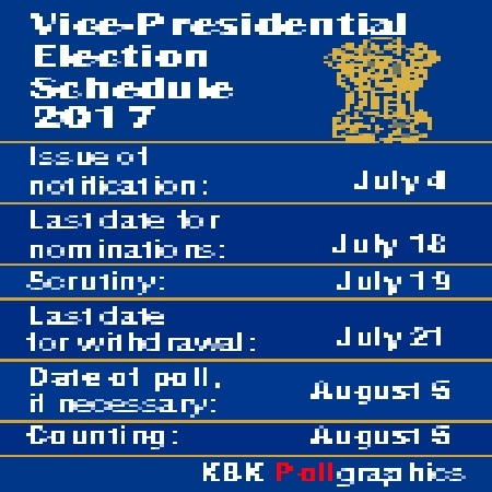 V-P poll schedule out