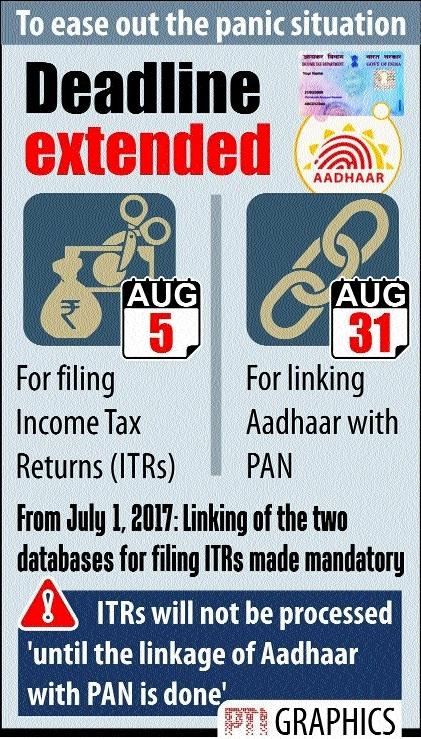 ITR filing deadline extended to Aug 5