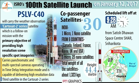 Countdown for 100th satellite launch begins