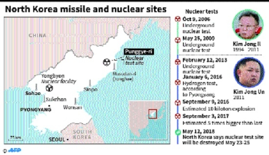 North Korea to destroy nuclear test site between May 23-25