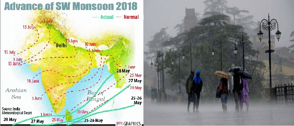 South-West Monsoon hits Kerala: Skymet