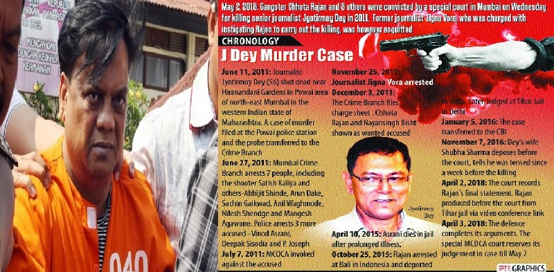 Chhota Rajan, 8 others get lifer in J Dey murder case