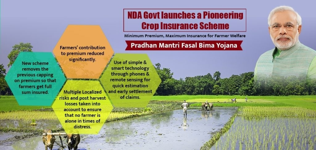 'Farm sector prospered in NDA's 48 months than Cong's 48-yr rule'