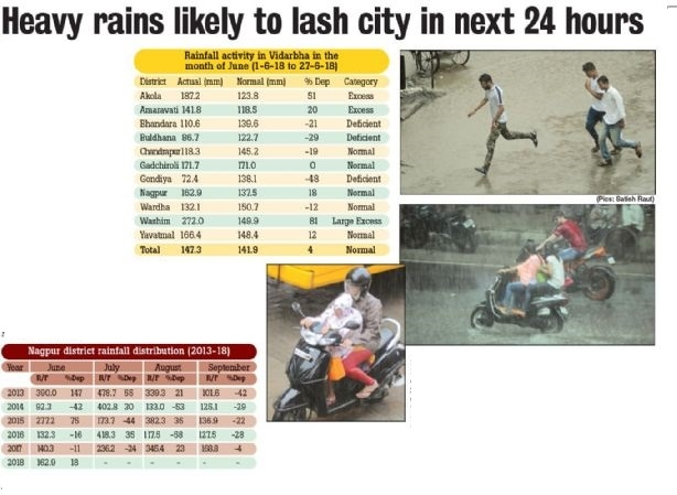 Heavy rains likely to lash city in next 24 hours