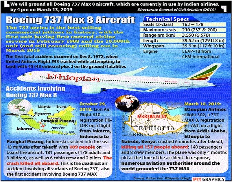 The Hitavada - Ethiopia to send plane's black box abroad for analysis