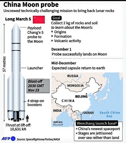china spacecraft_1&