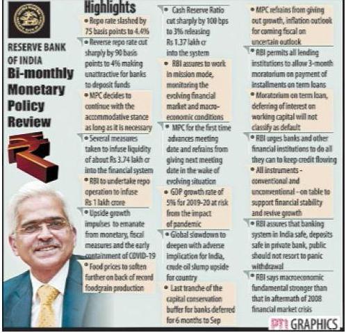 RBI cuts interest rate, f