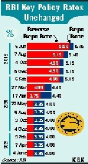 RBI announces new measure